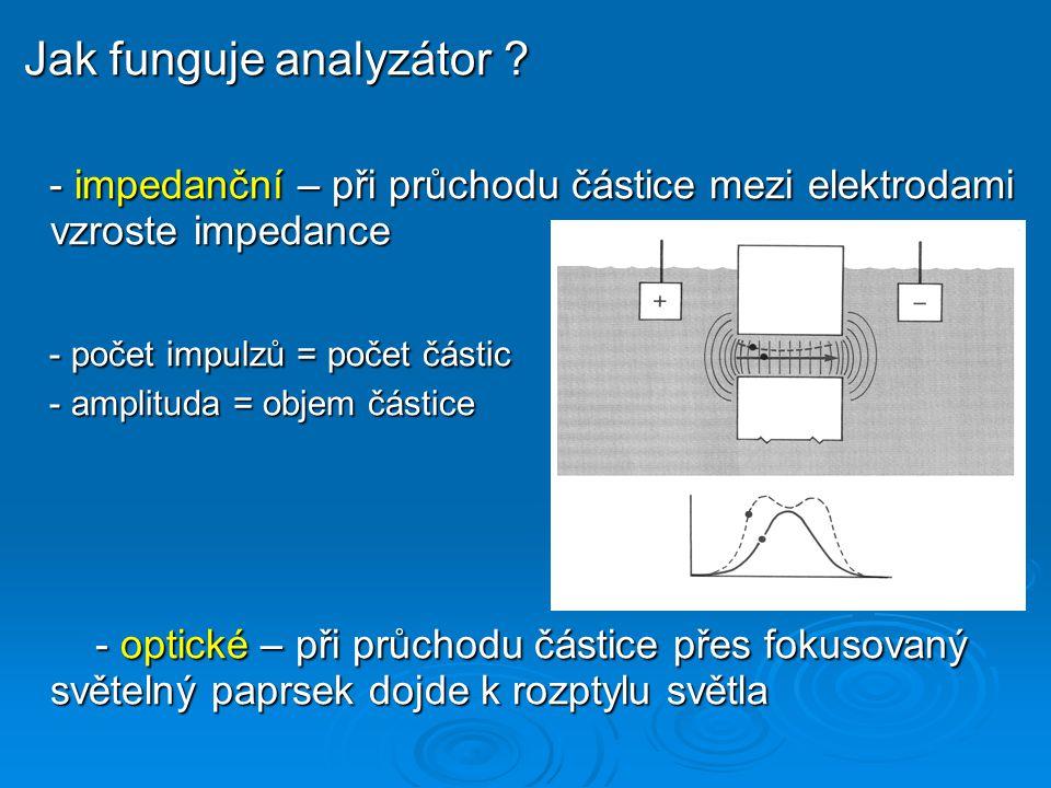 Jak funguje analyzátor