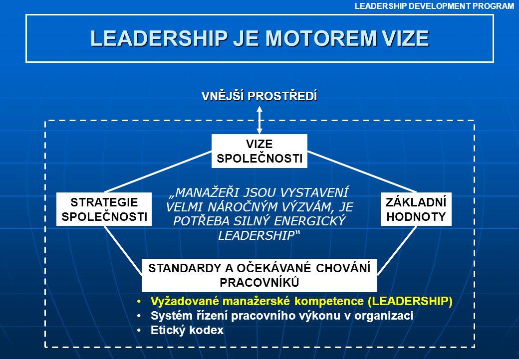LEADERSHIP JE MOTOREM VIZE