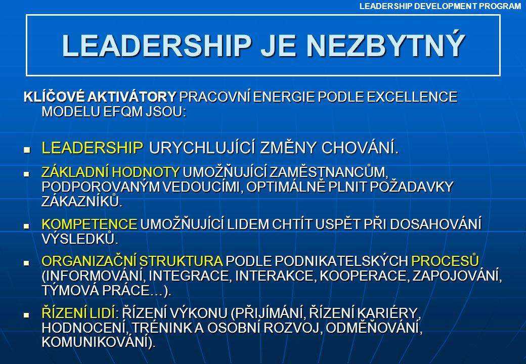LEADERSHIP JE NEZBYTNÝ