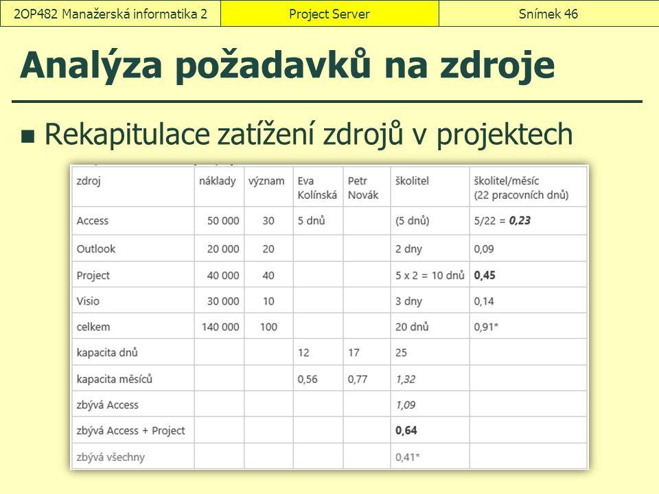 Analýza požadavků na zdroje