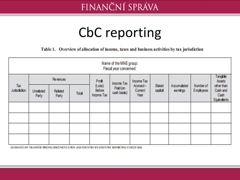 CbC reporting