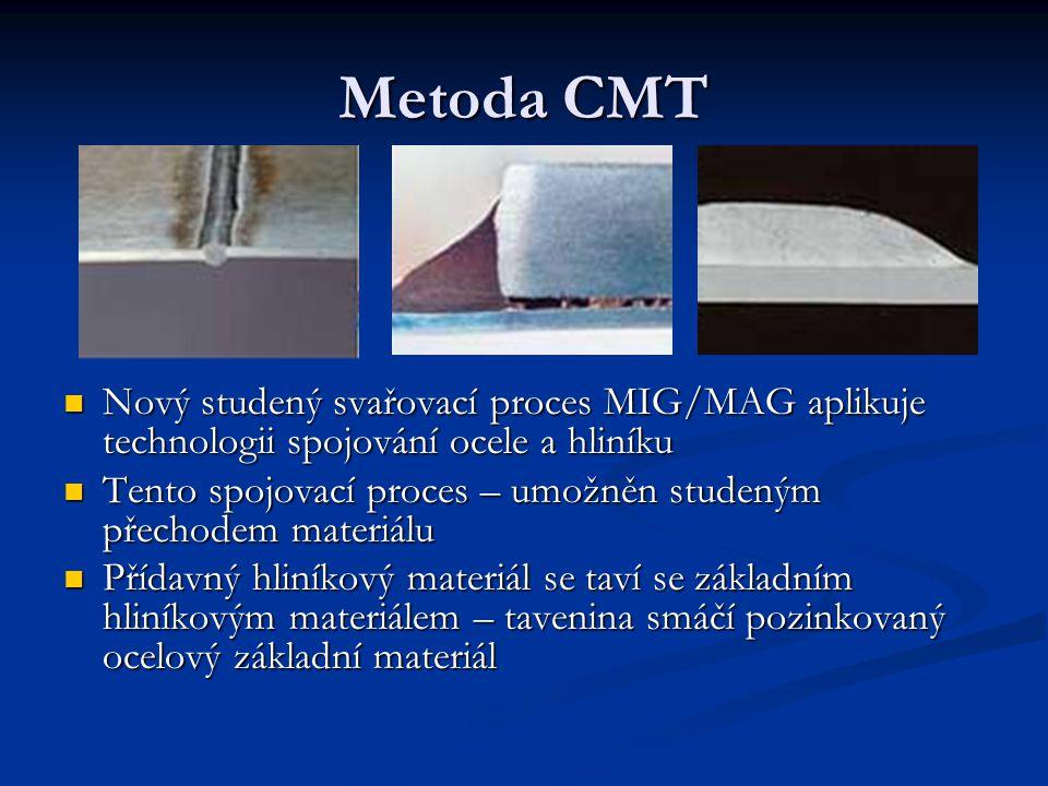 Metoda CMT Nový studený svařovací proces MIG/MAG aplikuje technologii spojování ocele a hliníku.