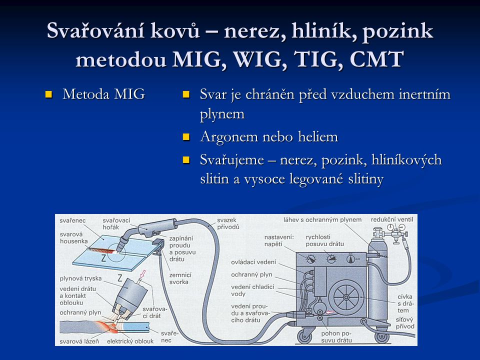 Svařování kovů – nerez, hliník, pozink metodou MIG, WIG, TIG, CMT