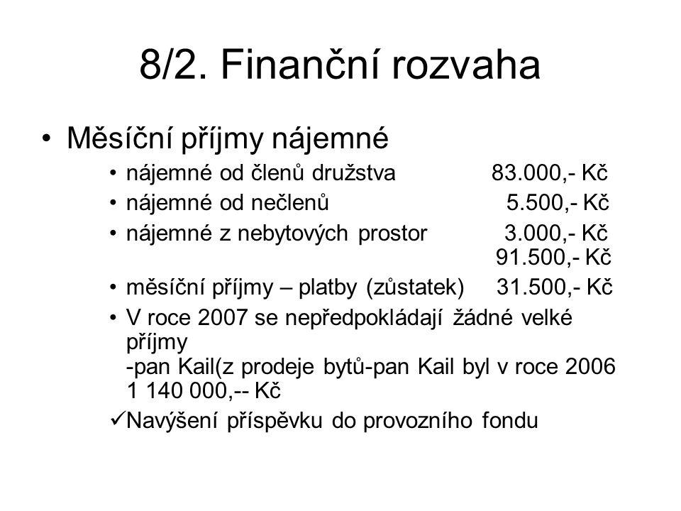 8/2. Finanční rozvaha Měsíční příjmy nájemné