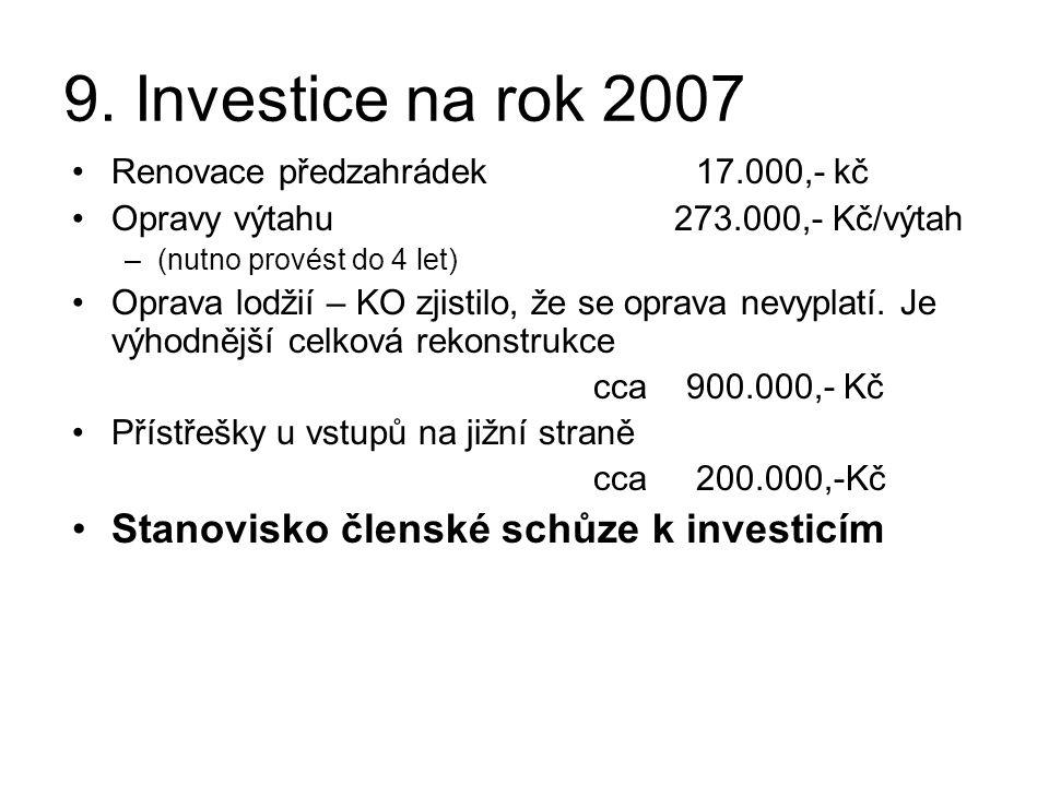 9. Investice na rok 2007 Stanovisko členské schůze k investicím