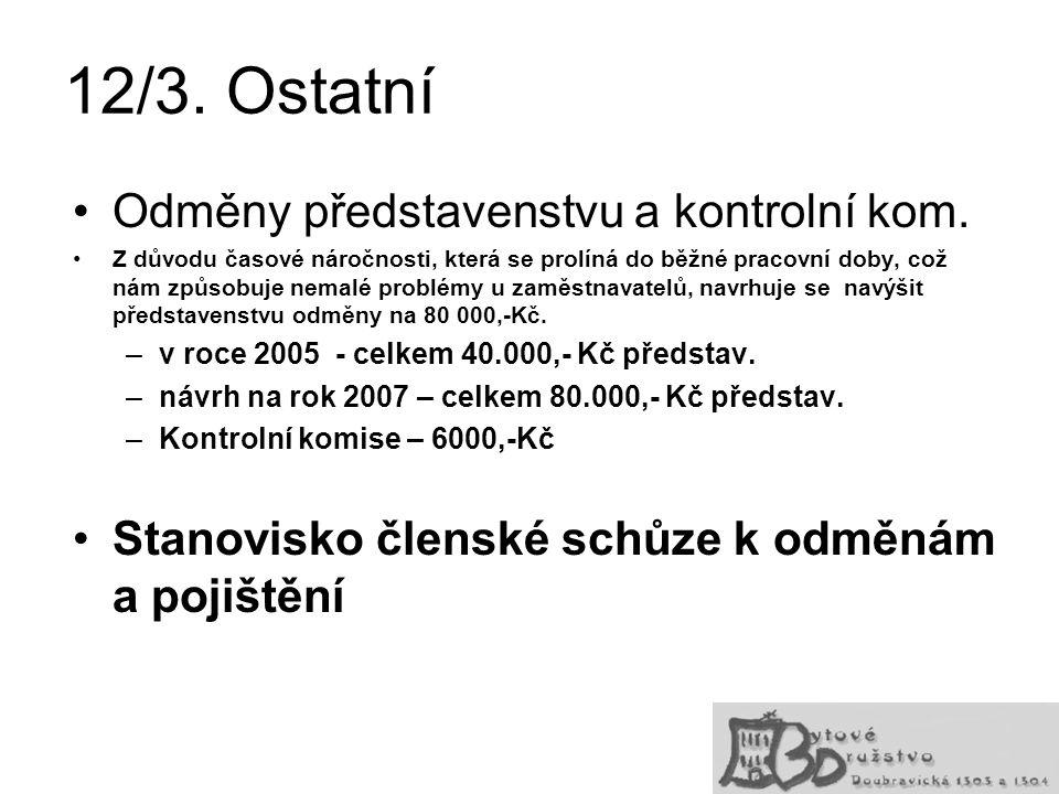 12/3. Ostatní Odměny představenstvu a kontrolní kom.