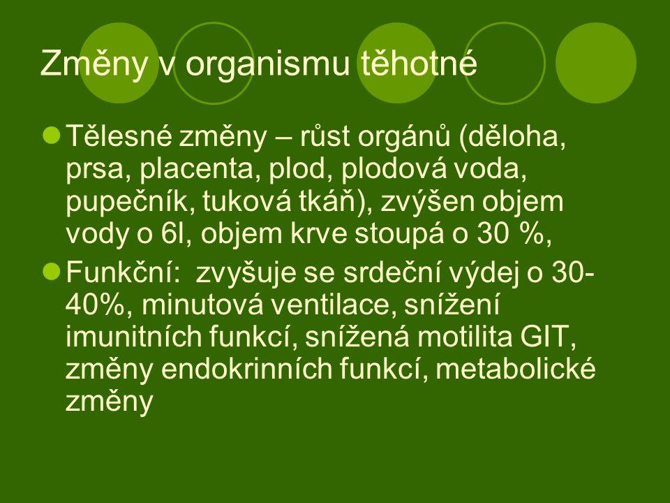 Změny v organismu těhotné