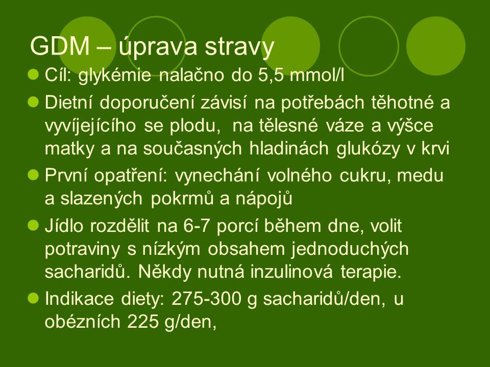 GDM – úprava stravy Cíl: glykémie nalačno do 5,5 mmol/l