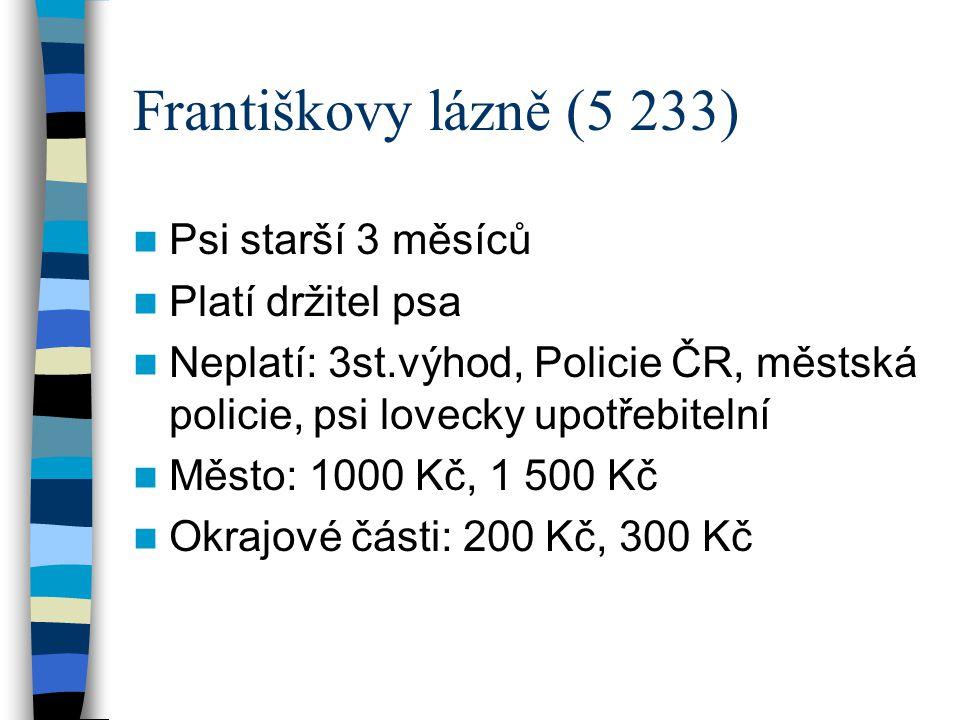 Františkovy lázně (5 233) Psi starší 3 měsíců Platí držitel psa