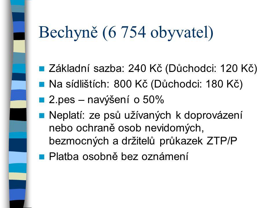 Bechyně (6 754 obyvatel) Základní sazba: 240 Kč (Důchodci: 120 Kč)