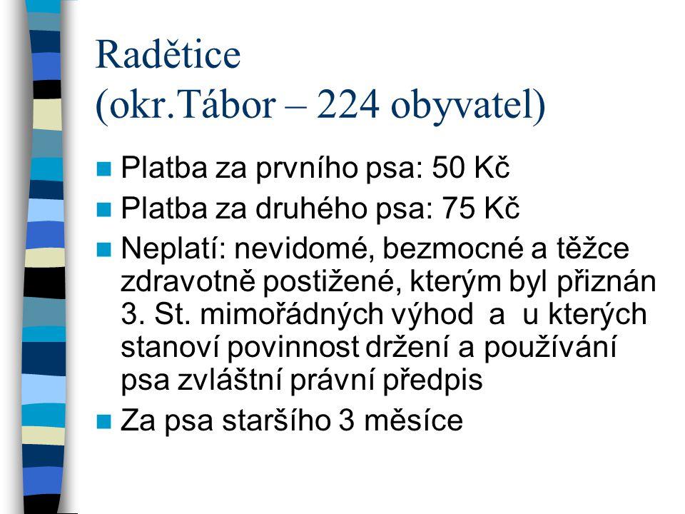 Radětice (okr.Tábor – 224 obyvatel)