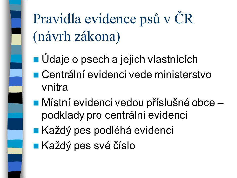 Pravidla evidence psů v ČR (návrh zákona)