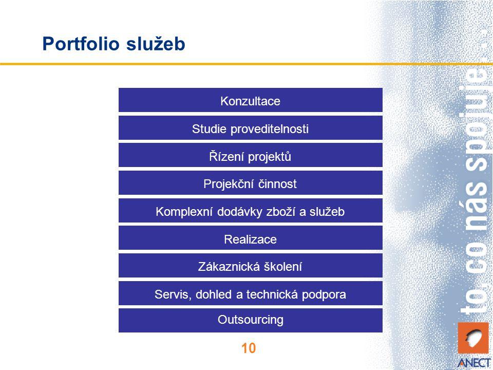 Portfolio služeb Konzultace Studie proveditelnosti Řízení projektů