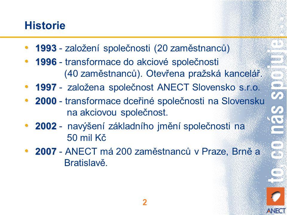 Historie 1993 - založení společnosti (20 zaměstnanců)