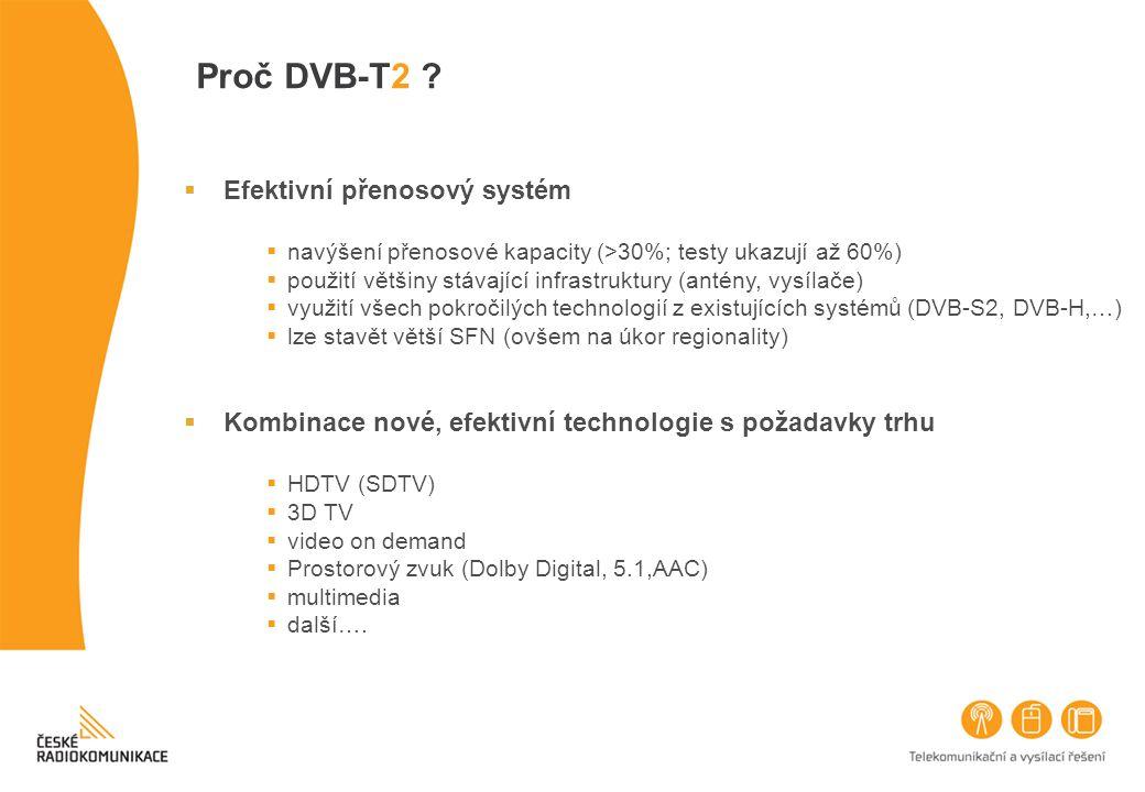 Proč DVB-T2 Efektivní přenosový systém