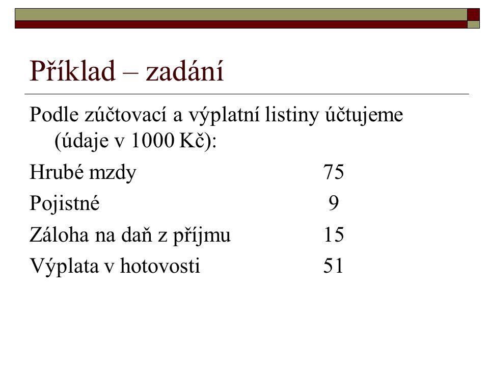 Příklad – zadání Podle zúčtovací a výplatní listiny účtujeme (údaje v 1000 Kč): Hrubé mzdy 75.