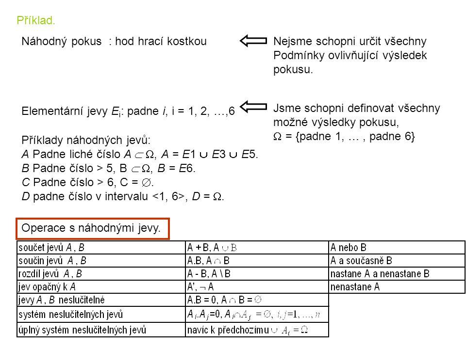 Příklad. Náhodný pokus : hod hrací kostkou. Elementární jevy Ei: padne i, i = 1, 2, …,6. Nejsme schopni určit všechny.