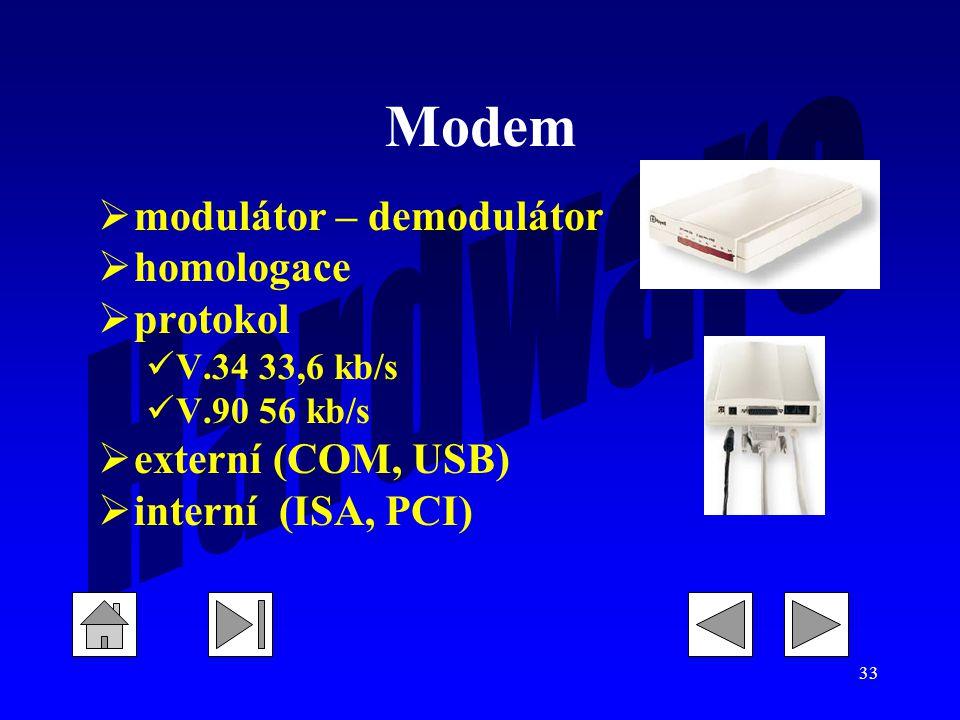 Modem modulátor – demodulátor homologace protokol externí (COM, USB)