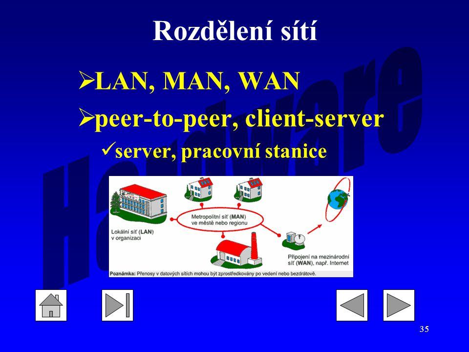 Rozdělení sítí LAN, MAN, WAN peer-to-peer, client-server