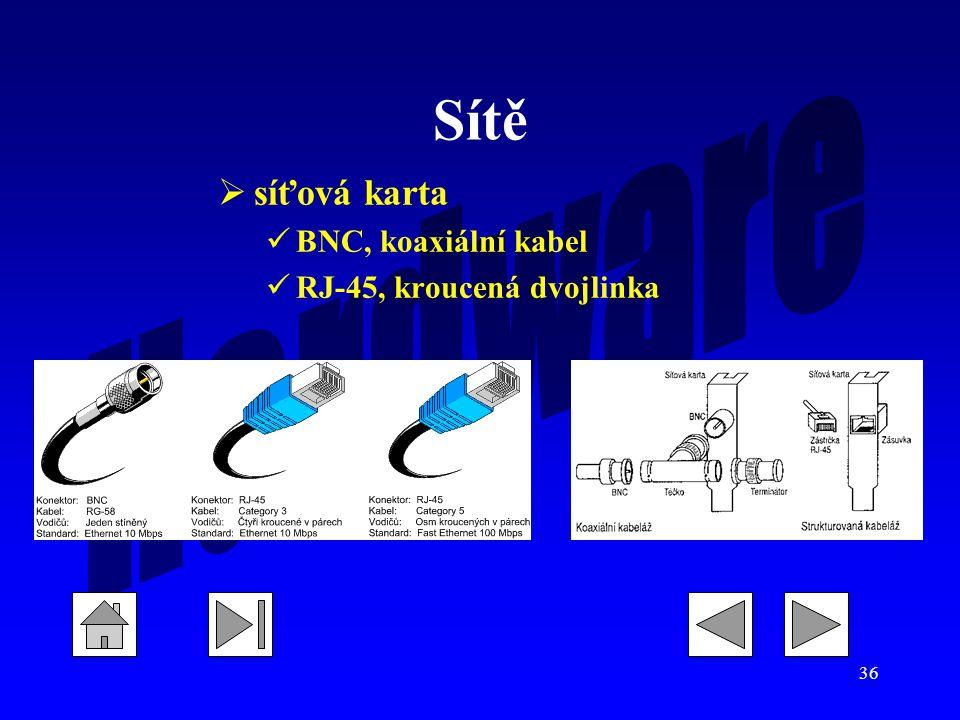 Sítě síťová karta BNC, koaxiální kabel RJ-45, kroucená dvojlinka
