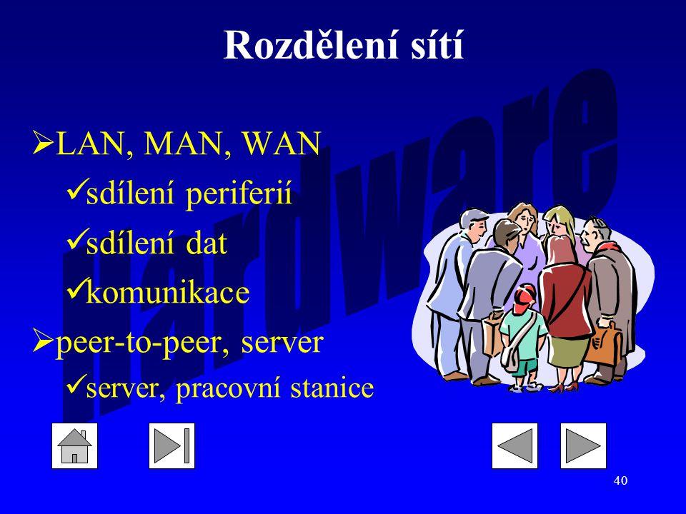 Rozdělení sítí LAN, MAN, WAN sdílení periferií sdílení dat komunikace