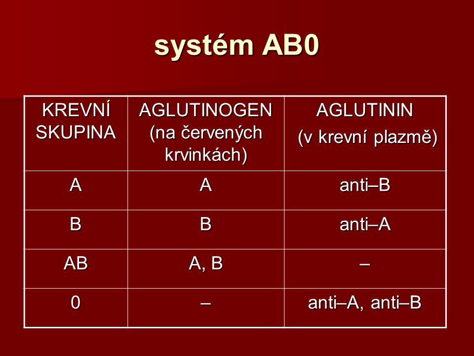 AGLUTINOGEN (na červených krvinkách)
