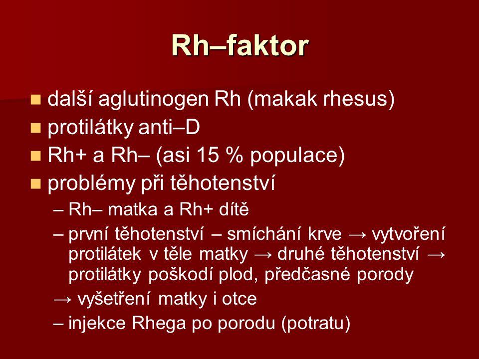 Rh–faktor další aglutinogen Rh (makak rhesus) protilátky anti–D