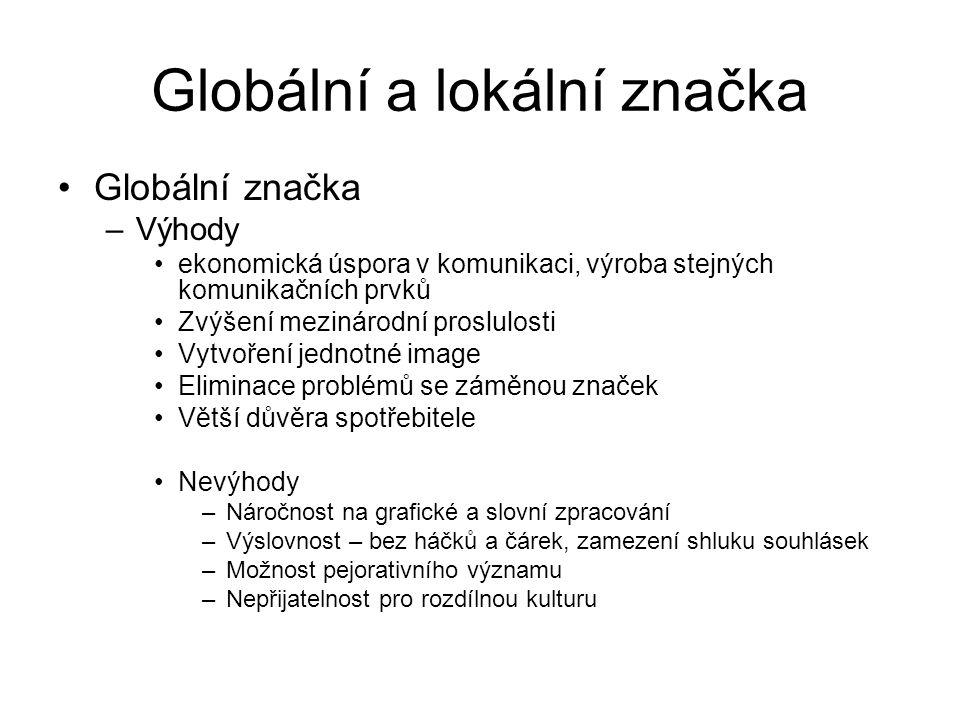 Globální a lokální značka