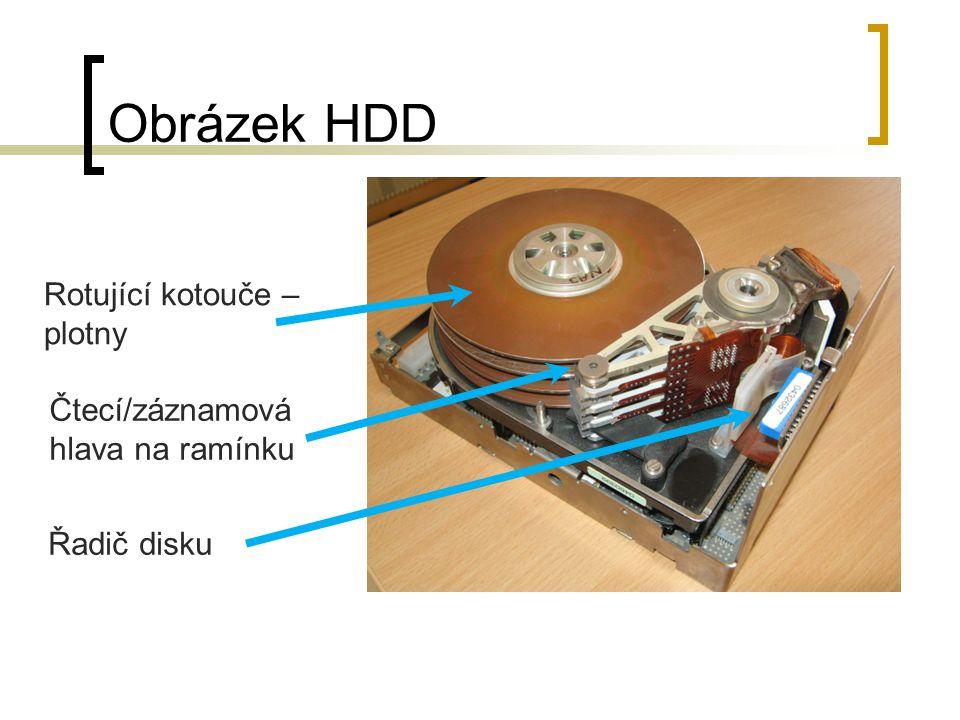Obrázek HDD Rotující kotouče – plotny Čtecí/záznamová hlava na ramínku