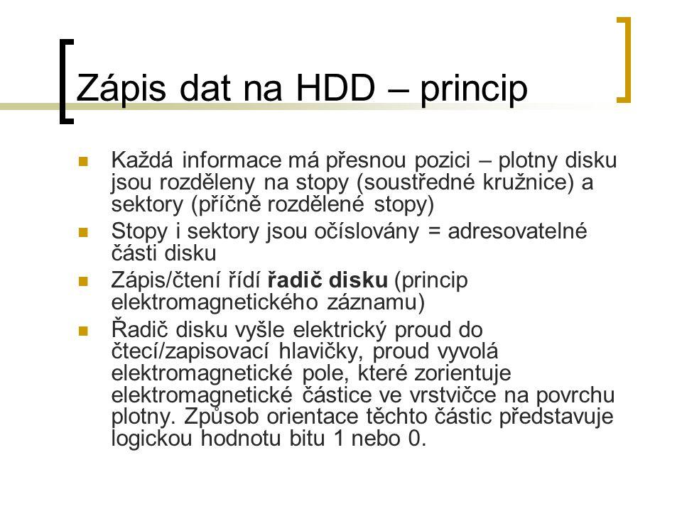 Zápis dat na HDD – princip