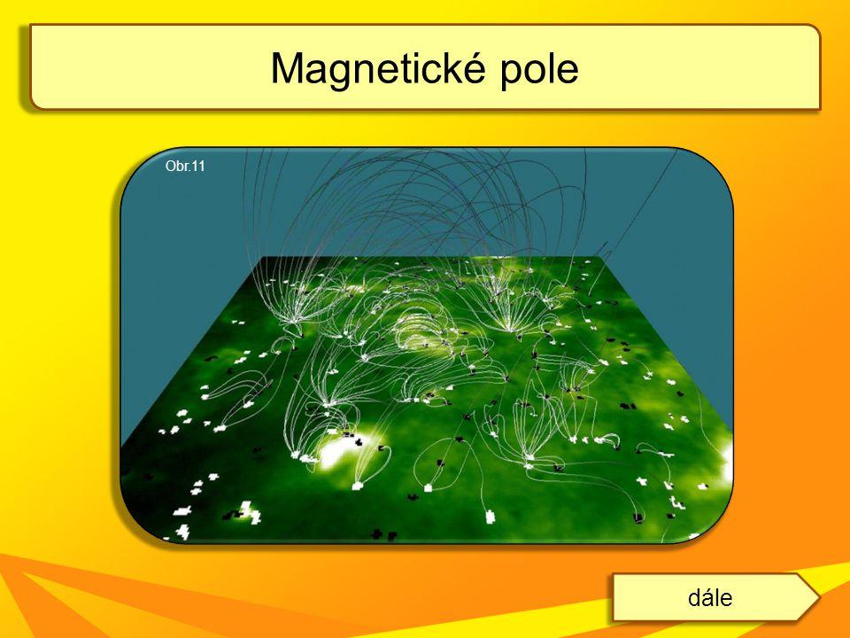 Magnetické pole Obr.11 dále
