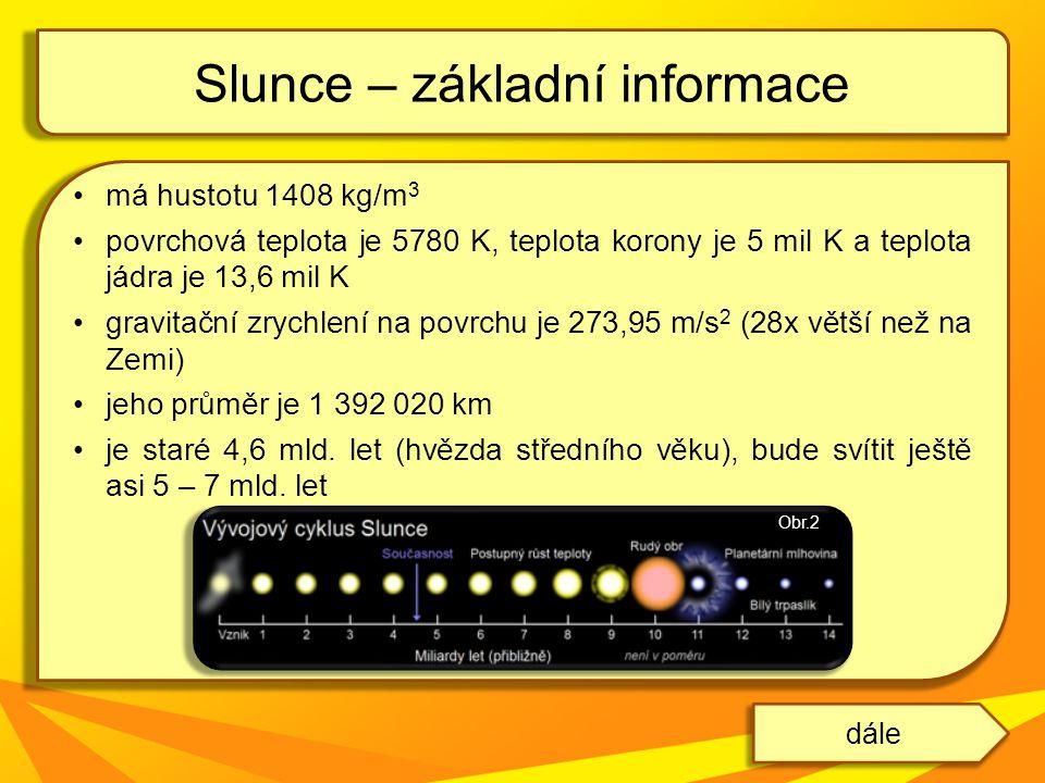 Slunce – základní informace