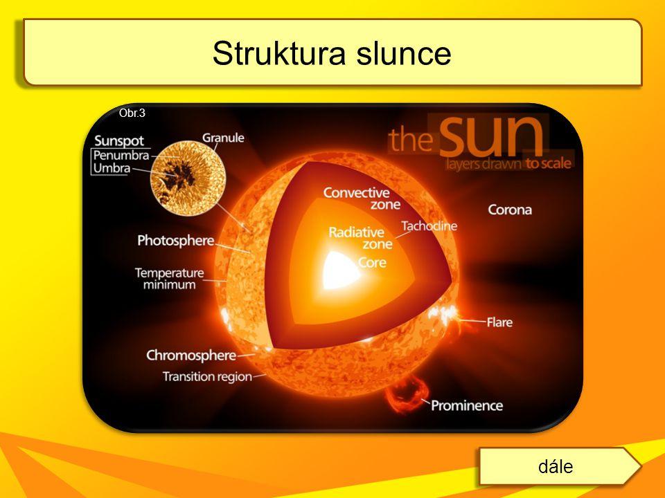 Struktura slunce Obr.3 dále