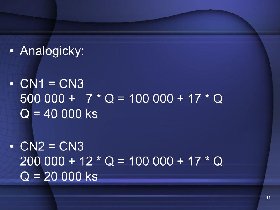 Analogicky: CN1 = CN3 500 000 + 7 * Q = 100 000 + 17 * Q Q = 40 000 ks.