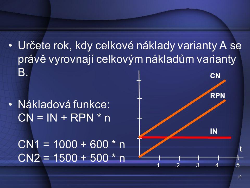 Určete rok, kdy celkové náklady varianty A se právě vyrovnají celkovým nákladům varianty B.