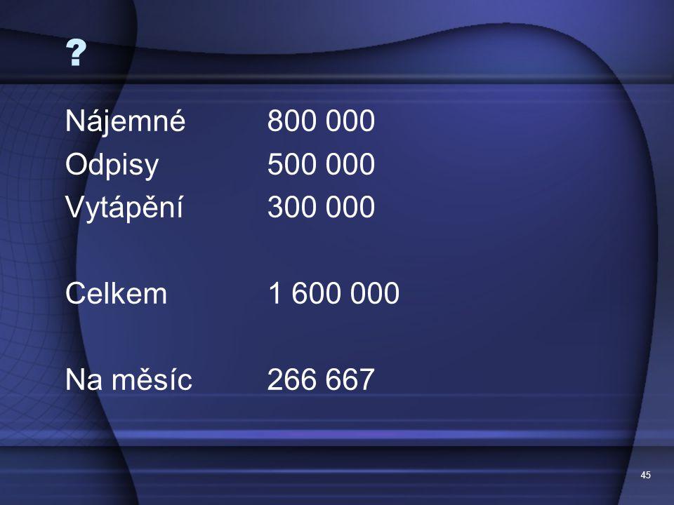 Nájemné 800 000 Odpisy 500 000 Vytápění 300 000 Celkem 1 600 000