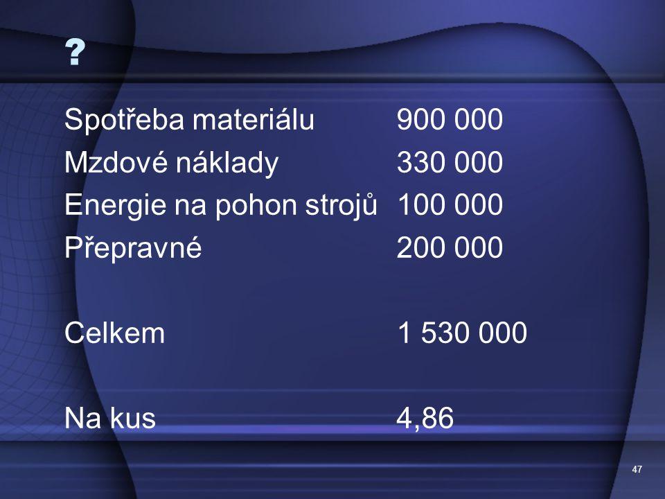 Spotřeba materiálu 900 000 Mzdové náklady 330 000