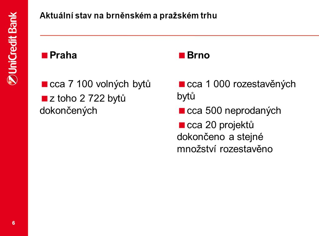Aktuální stav na brněnském a pražském trhu