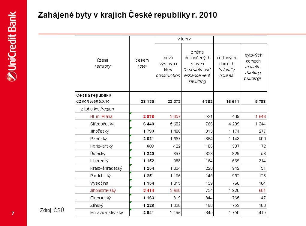 Zahájené byty v krajích České republiky r. 2010