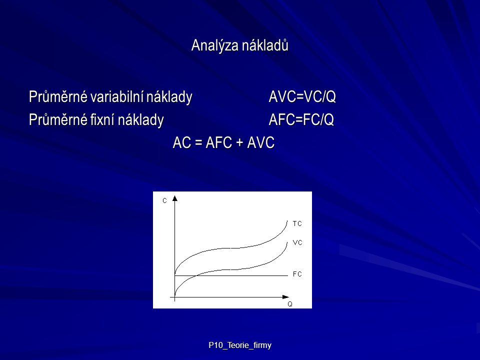 Průměrné variabilní náklady AVC=VC/Q Průměrné fixní náklady AFC=FC/Q