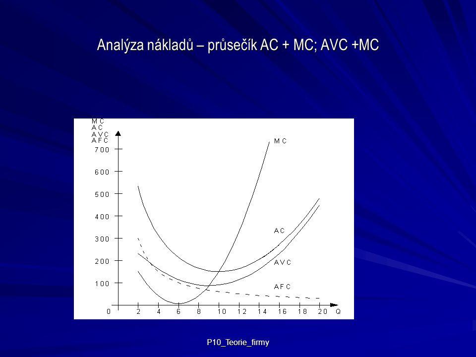 Analýza nákladů – průsečík AC + MC; AVC +MC