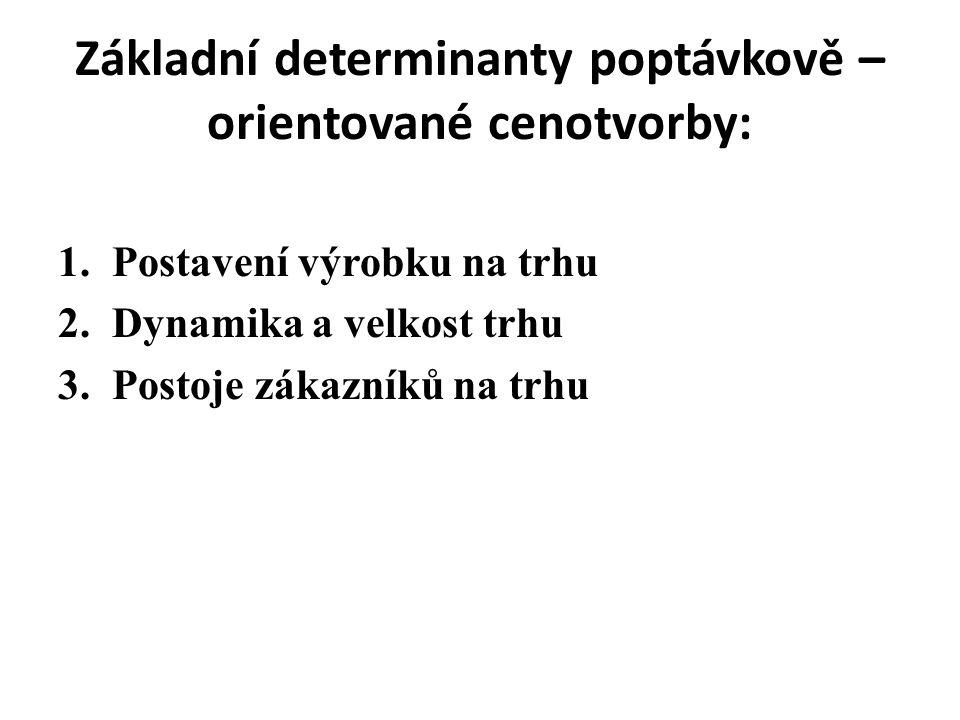 Základní determinanty poptávkově – orientované cenotvorby:
