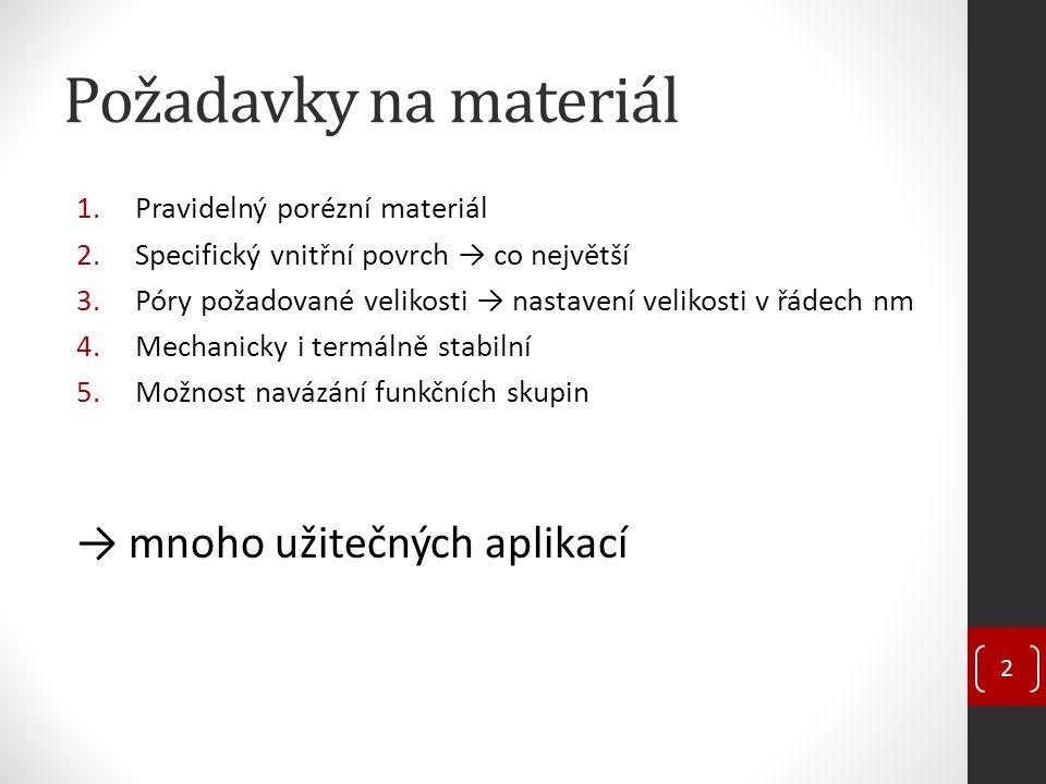 Požadavky na materiál → mnoho užitečných aplikací
