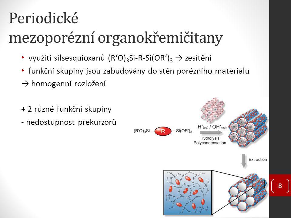 Periodické mezoporézní organokřemičitany