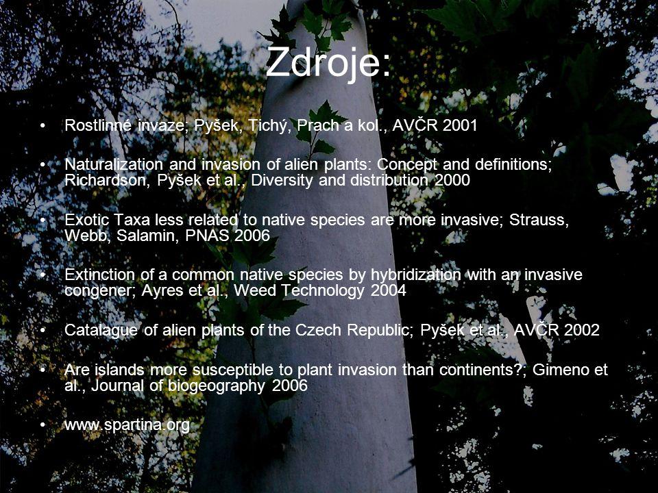 Zdroje: Rostlinné invaze; Pyšek, Tichý, Prach a kol., AVČR 2001
