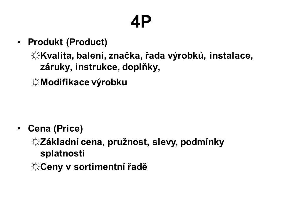 4P Produkt (Product) Kvalita, balení, značka, řada výrobků, instalace, záruky, instrukce, doplňky,
