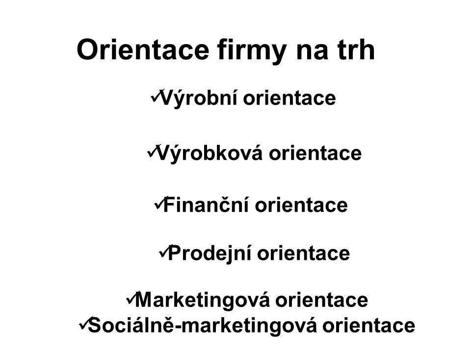 Marketingová orientace Sociálně-marketingová orientace
