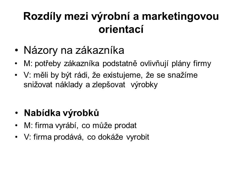 Rozdíly mezi výrobní a marketingovou orientací