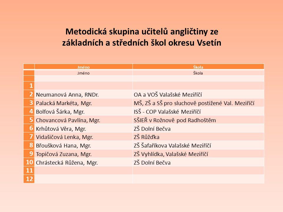 Metodická skupina učitelů angličtiny ze základních a středních škol okresu Vsetín