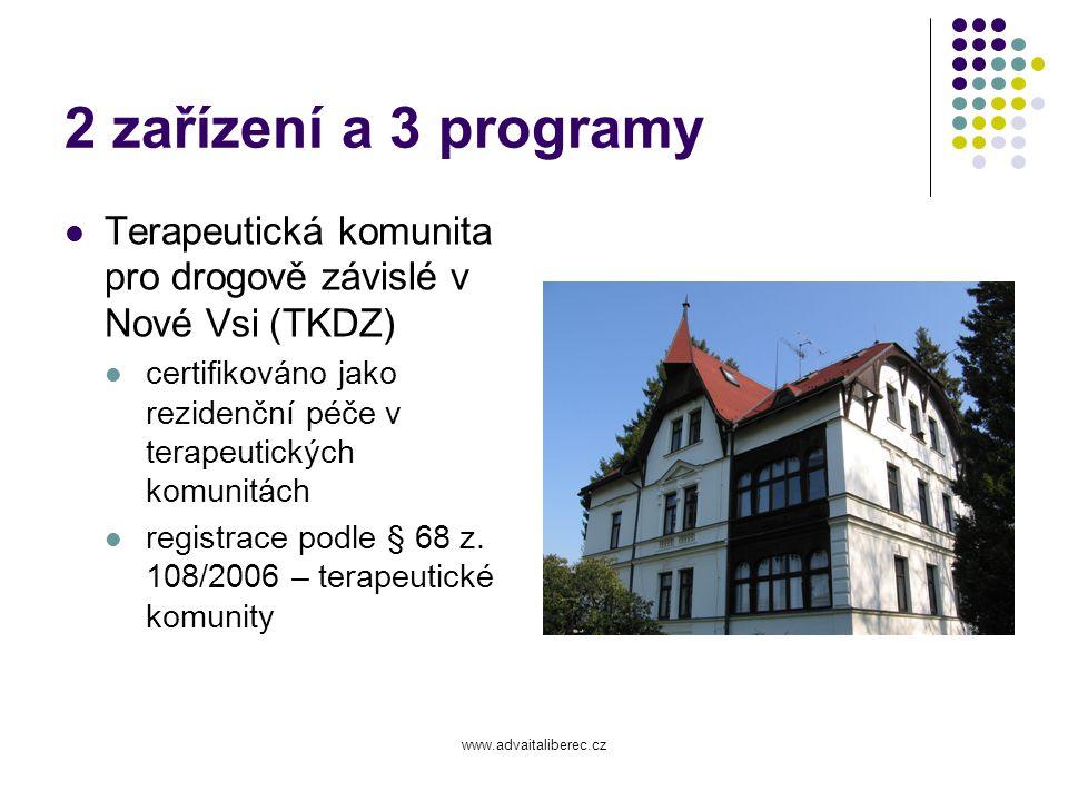 2 zařízení a 3 programy Terapeutická komunita pro drogově závislé v Nové Vsi (TKDZ) certifikováno jako rezidenční péče v terapeutických komunitách.